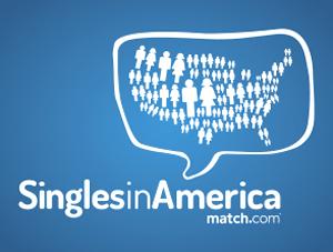 match.com singles america